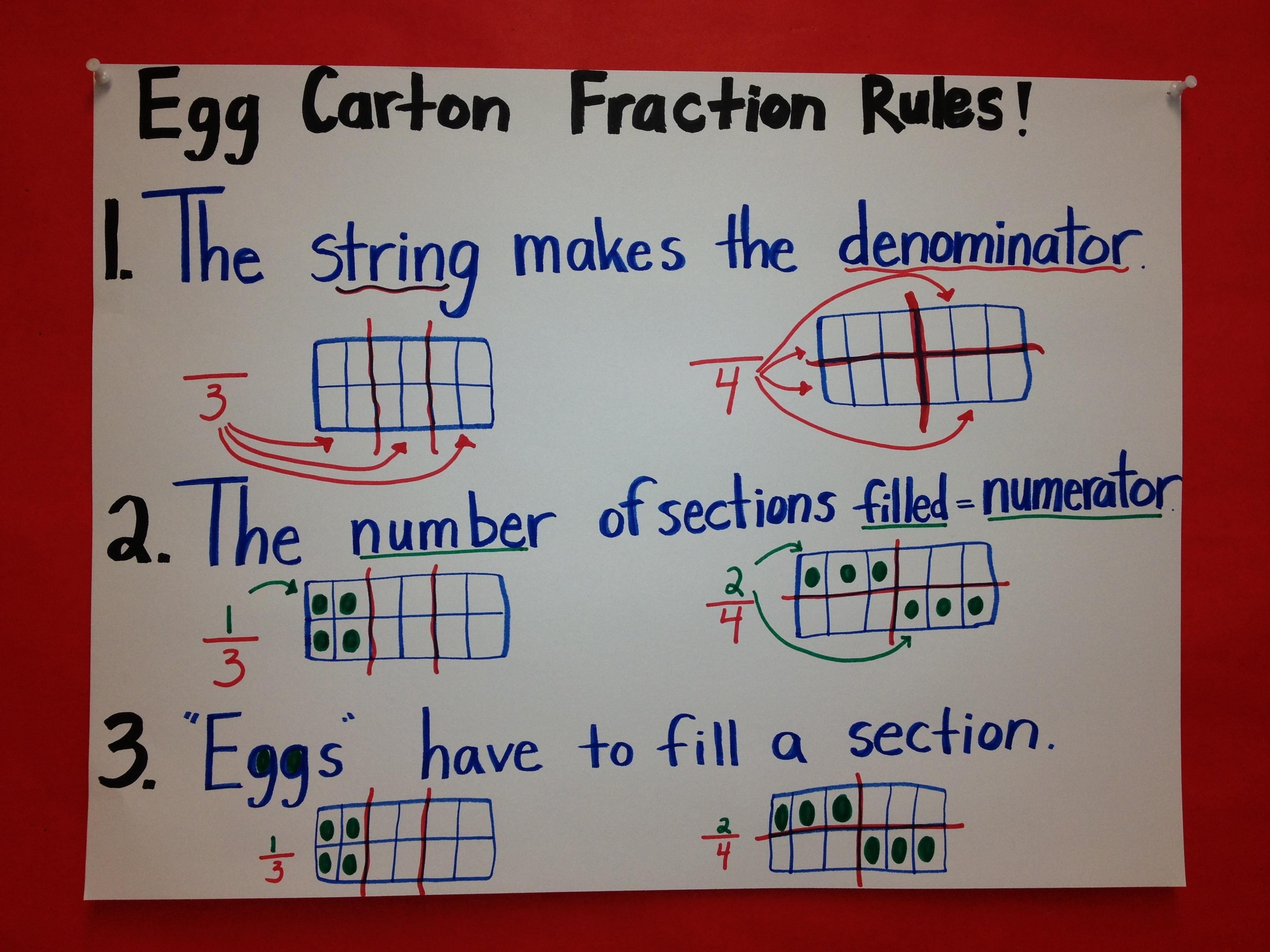 Work Sample · Egg Carton Fraction Poster