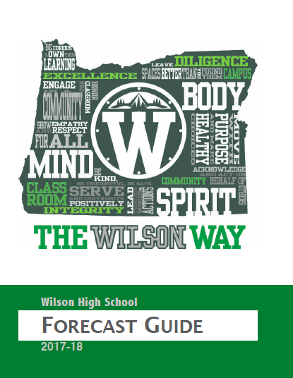 forecast guide cover